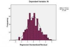 بررسی نرمال بودن داده ها در SPSS